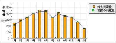 Estimate_2_c92bbcc5201f510b94dcd1_3